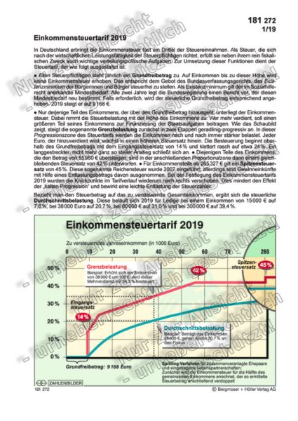 Einkommensteuertarif 2019