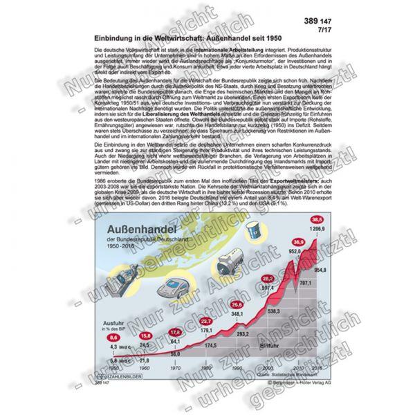 Außenhandel der Bundesrepublik Deutschland 1950-2016