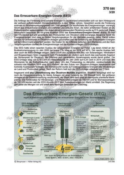 Das Erneuerbare-Energien-Gesetz - EEG