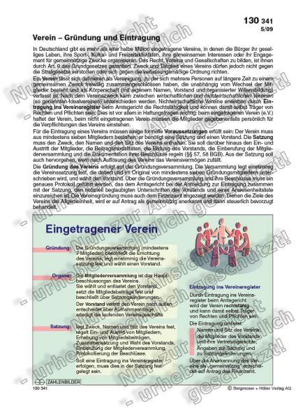 Verein - Gründung und Eintragung