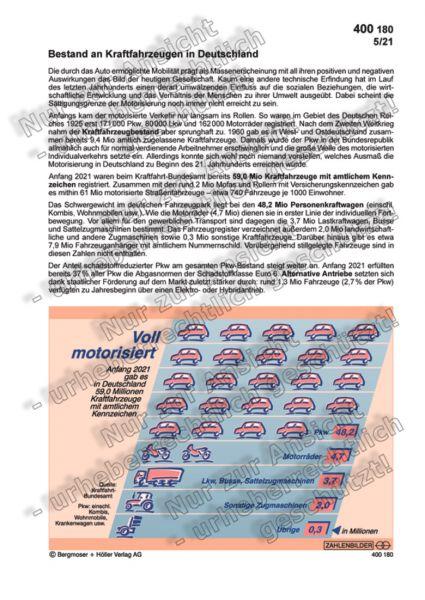 Voll motorisiert – Kraftfahrzeuge in Deutschland
