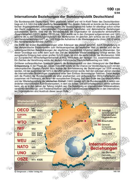 Internationale Beziehungen der Bundesrepublik Deutschland