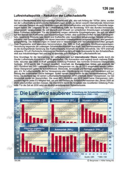 Luftreinhaltepolitik - Reduktion der Luftschadstoffe