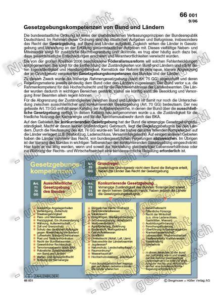 Gesetzgebungskompetenzen
