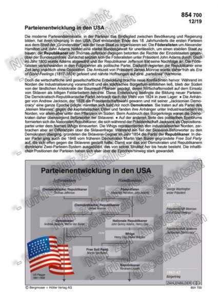 Entwicklung des Parteiensystems in den USA