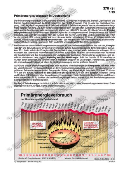 Primärenergieverbrauch in Deutschland