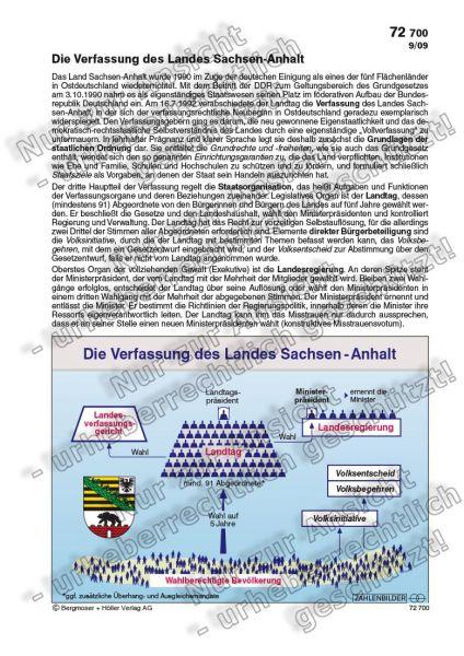 Die Verfassung des Landes Sachsen-Anhalt