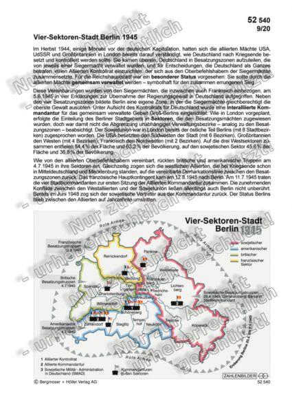Vier-Sektoren-Stadt Berlin 1945