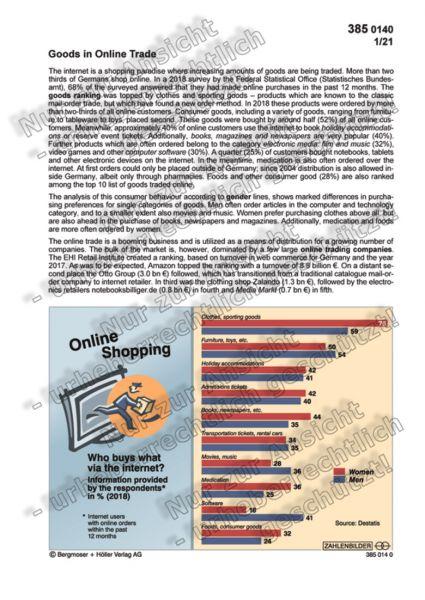 Goods in Online Trade
