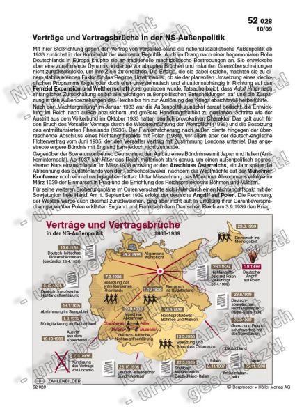 Verträge und Vertragsbrüche in der NS-Außenpolitik