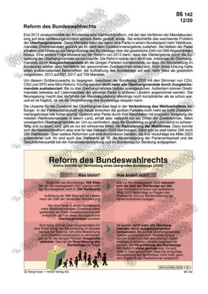 Reform des Bundeswahlrechts