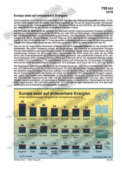 Europa setzt auf erneuerbare Energien