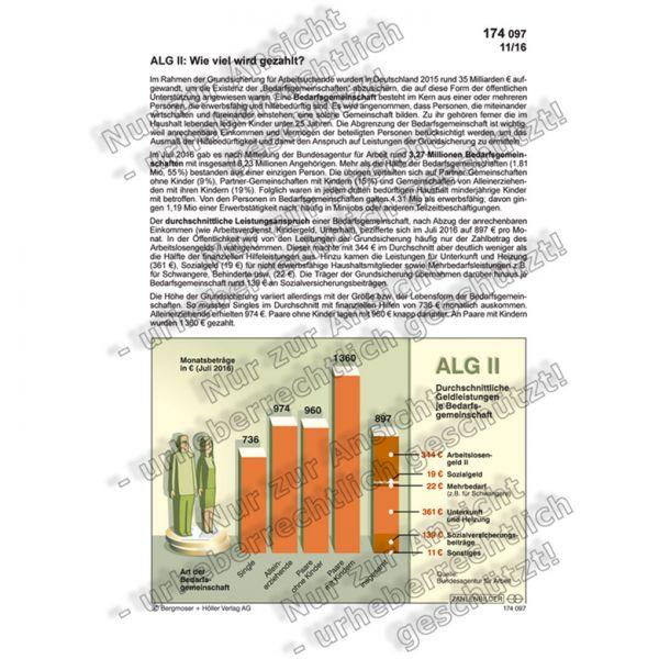 ALG II: Wie viel wird gezahlt?