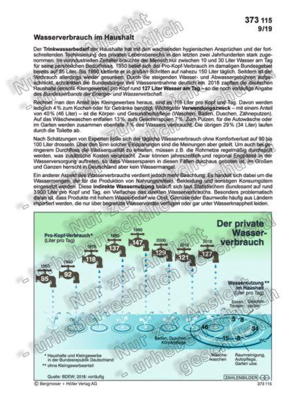 Der private Wasserverbrauch