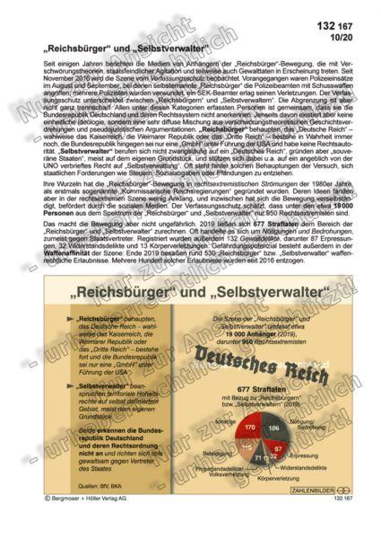 """""""Reichsbürger"""" und """"Selbstverwalter"""""""