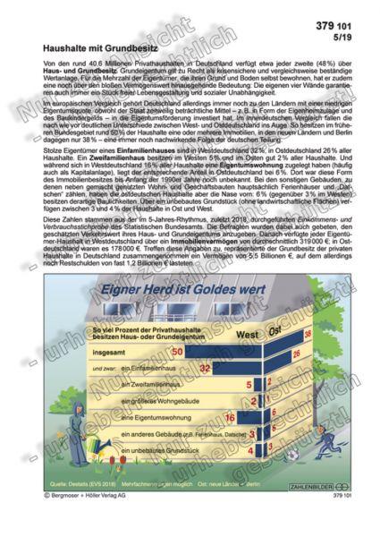 Haushalte mit Grundbesitz