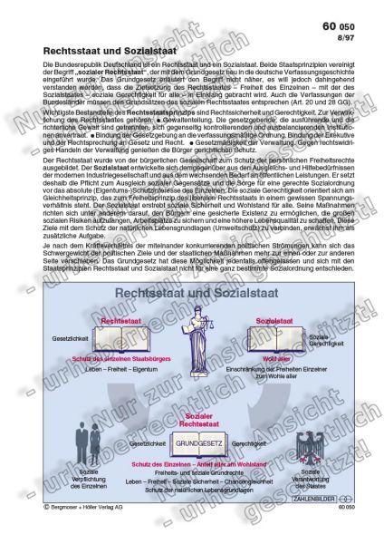 Rechtsstaat und Sozialstaat