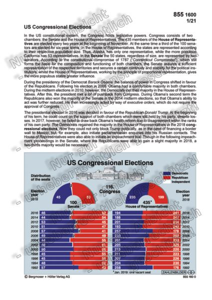 US Congressional Elections