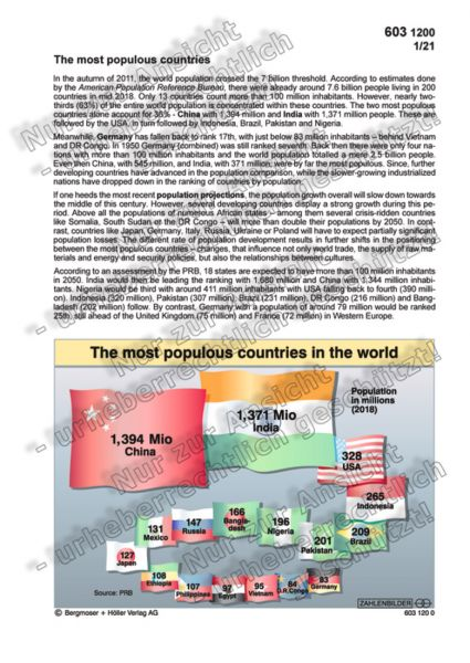 The most populous countries