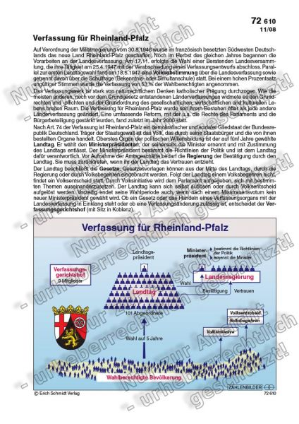 Verfassung für Rheinland-Pfalz
