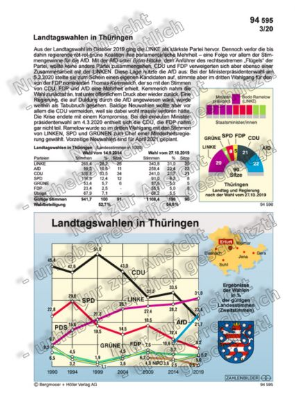 Landtagswahlen in Thüringen