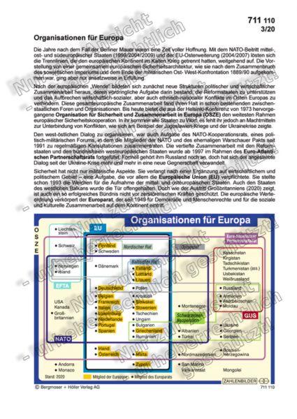 Organisationen für Europa