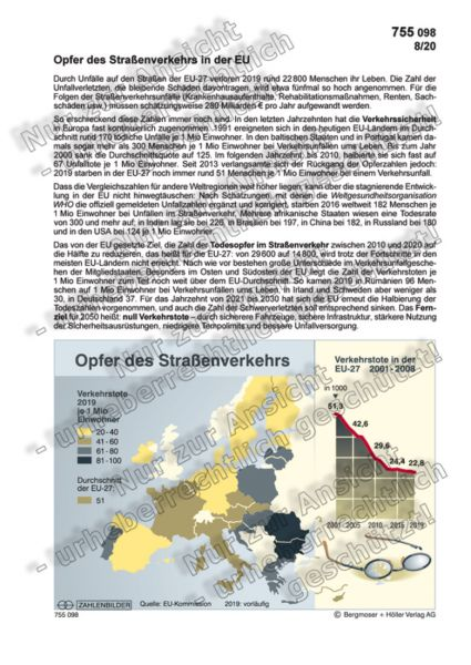 Opfer des Straßenverkehrs in der EU