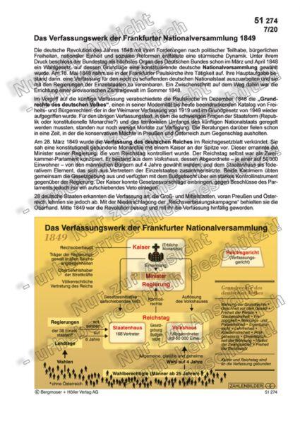 Das Verfassungswerk der Frankfurter Nationalversammlung