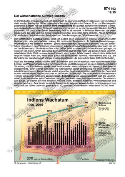 Indiens Wachstum