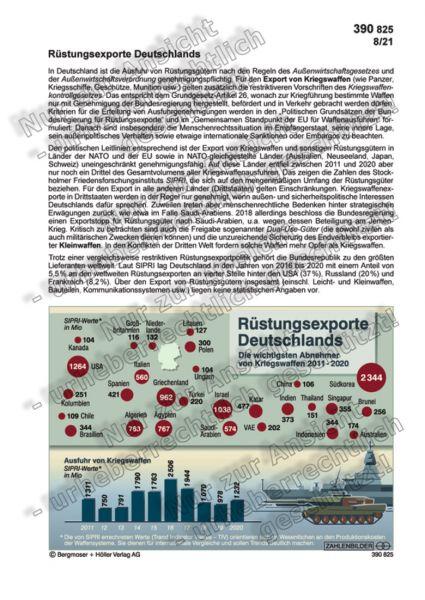 Rüstungsexporte Deutschlands