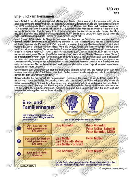 Ehe- und Familiennamen