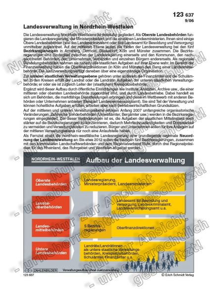 Nordrhein-Westfalen: Aufbau der Landesverwaltung