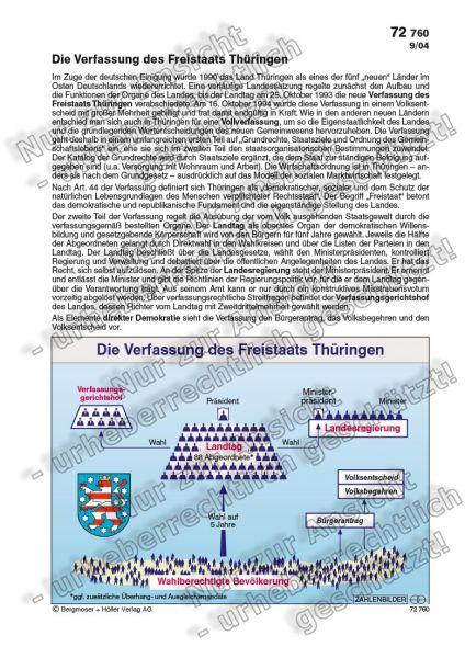 Die Verfassung des Freistaats Thüringen