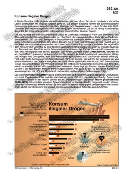 Konsum illegaler Drogen