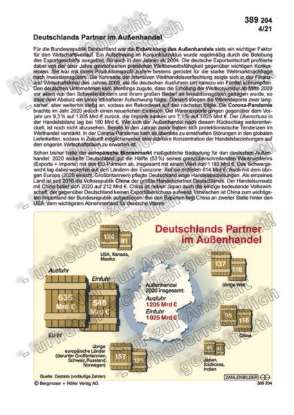 Deutschlands Partner im Außenhandel