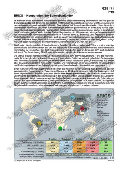 BRICS – Kooperation der Schwellenländer
