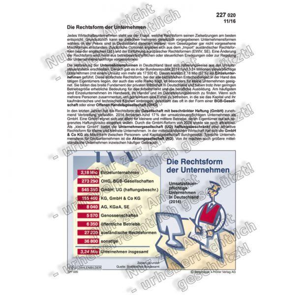 Die Rechtsform der Unternehmen