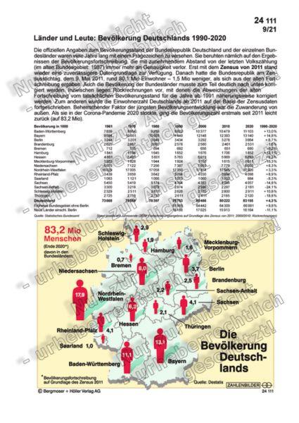 Länder und Leute: Bevölkerung Deutschlands 1990-2020