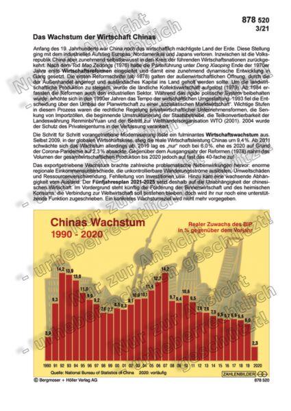 Chinas Wachstum 1990-2020