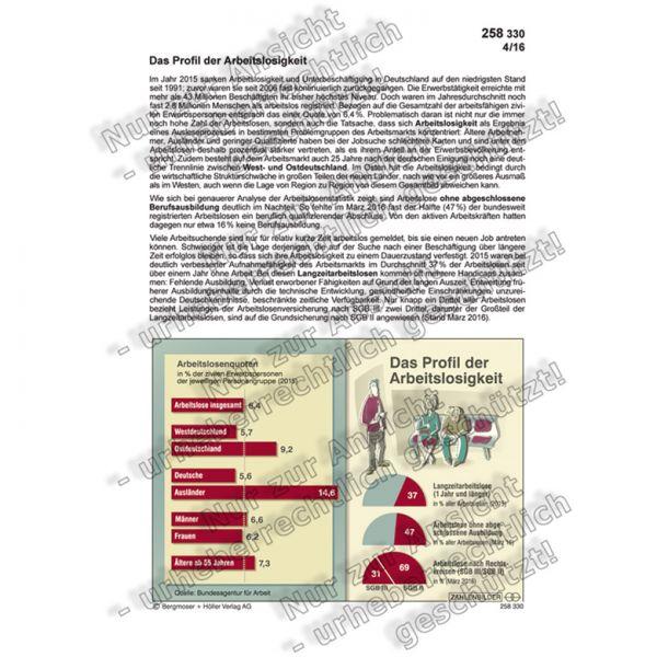 Das Profil der Arbeitslosigkeit