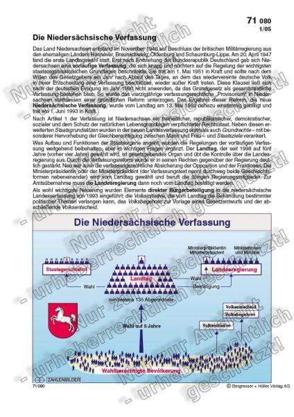 Die Niedersächsische Verfassung