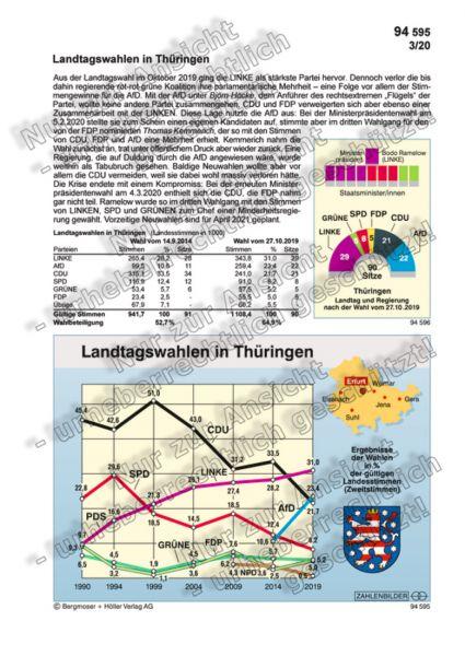 Landtag und Regierung in Thüringen