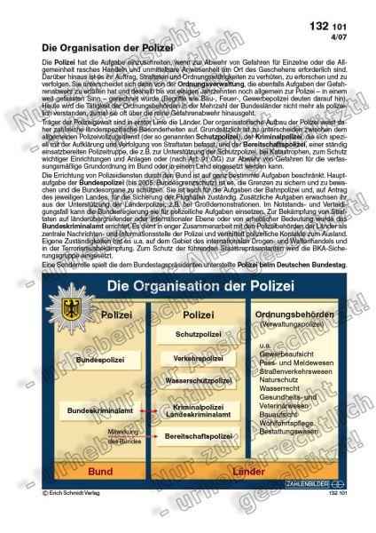 Die Organisation der Polizei