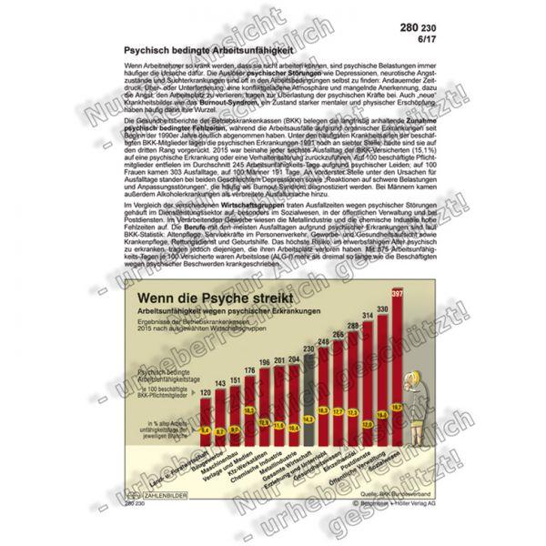 Psychische Erkrankungen nach Wirtschaftsgruppen