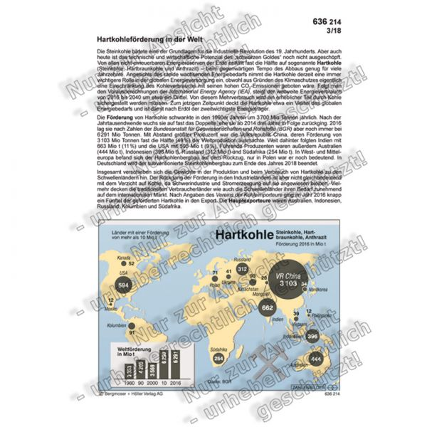 Hartkohleförderung in der Welt