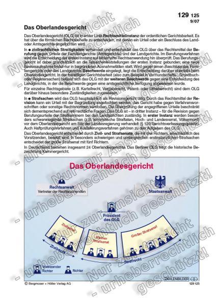 Das Oberlandesgericht