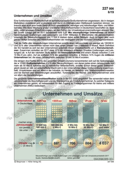 Unternehmen und Umsätze