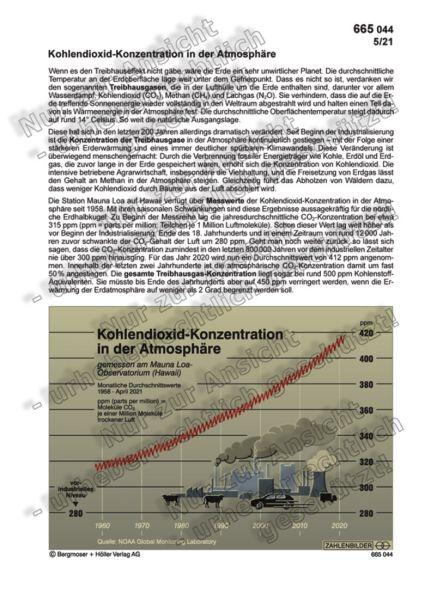 Kohlendioxid-Konzentration in der Atmosphäre