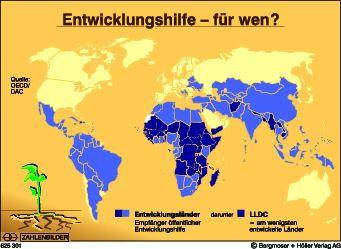 Entwicklungshilfe - für wen?