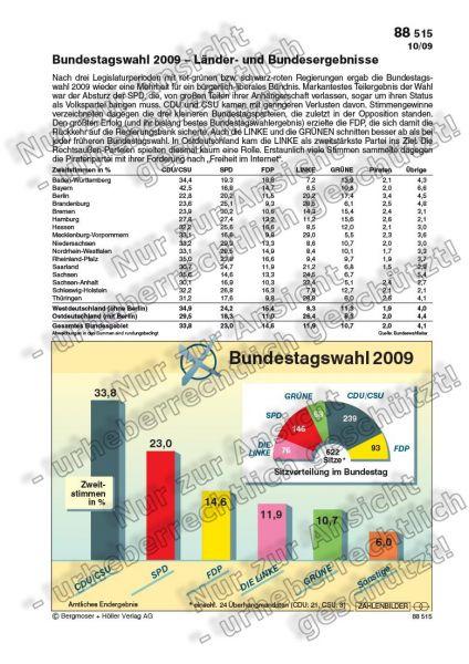 Bundestagswahl 2009 – Länder- und Bundesergebnisse